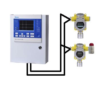 一氧化二氮气体报警器
